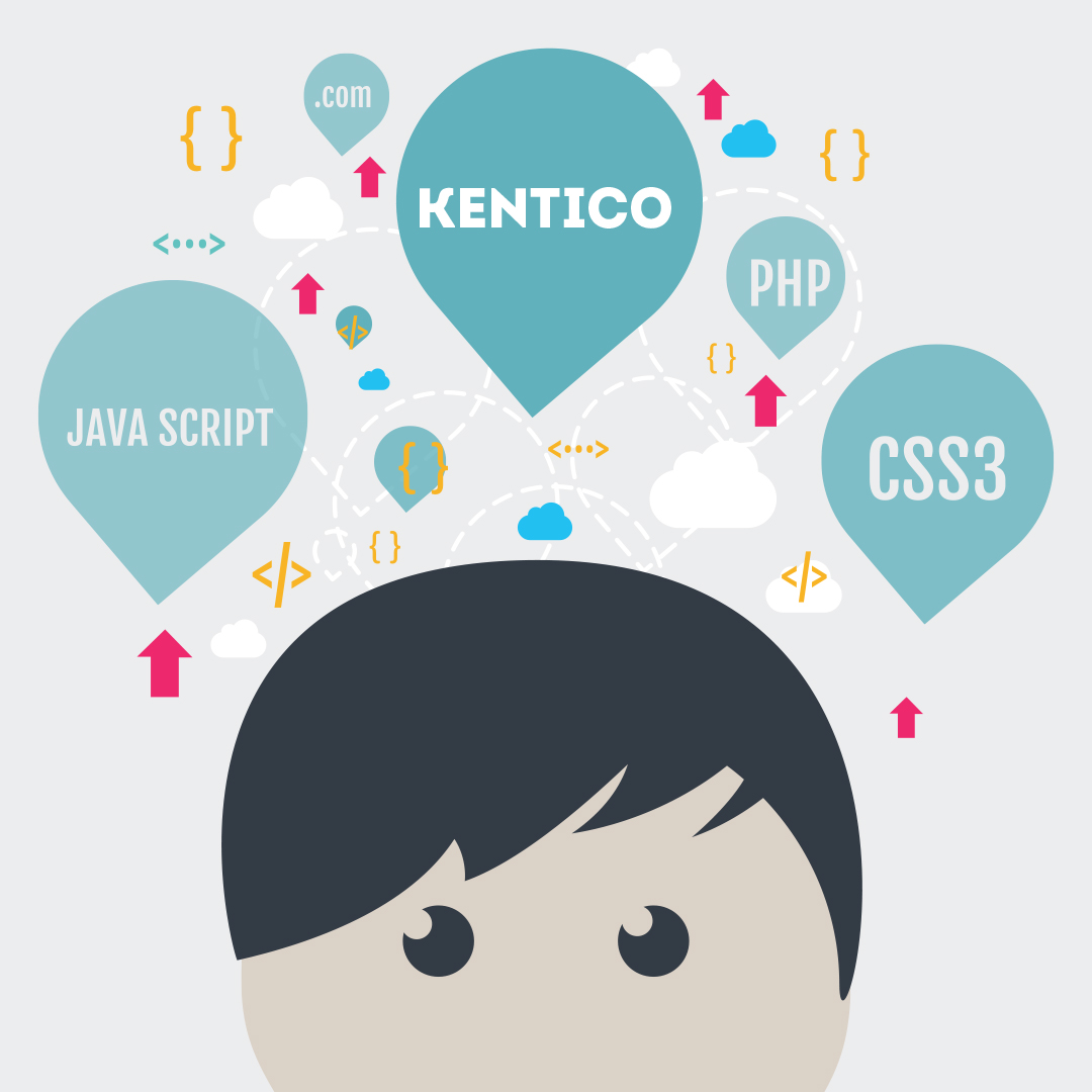 Kentico EMS: Innovation in Technology